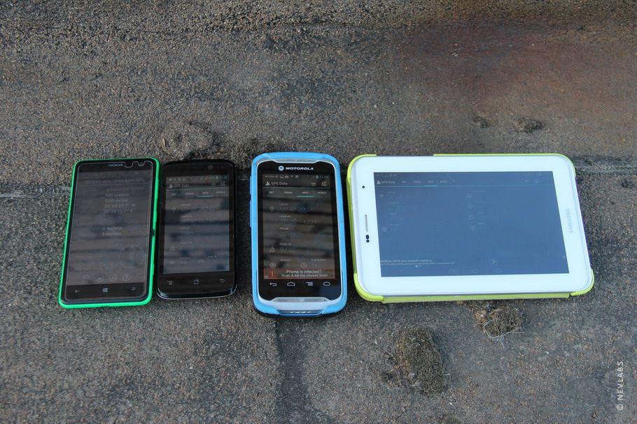 тестирование телефонов